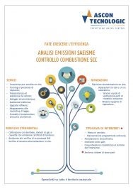Catalogo Ascon Tecnologic Servizi