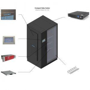 DKC: Compact Data Center