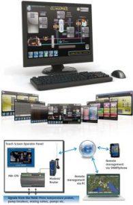 ASCON TECNOLOGIC: ClimaPAC